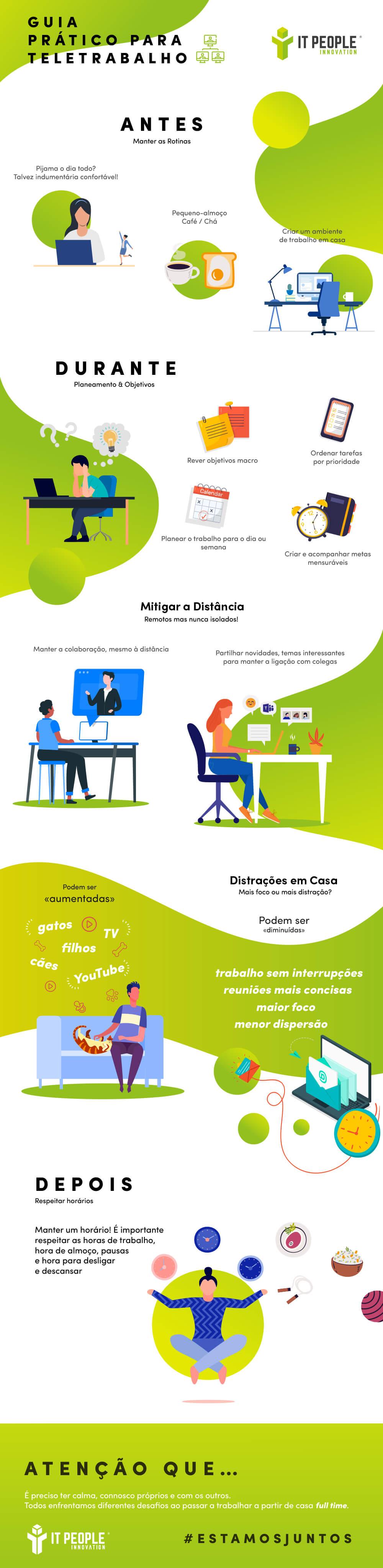 Infografia - Guia prático para o teletrablaho - IT People Innovation - dicas para produtividade em casa